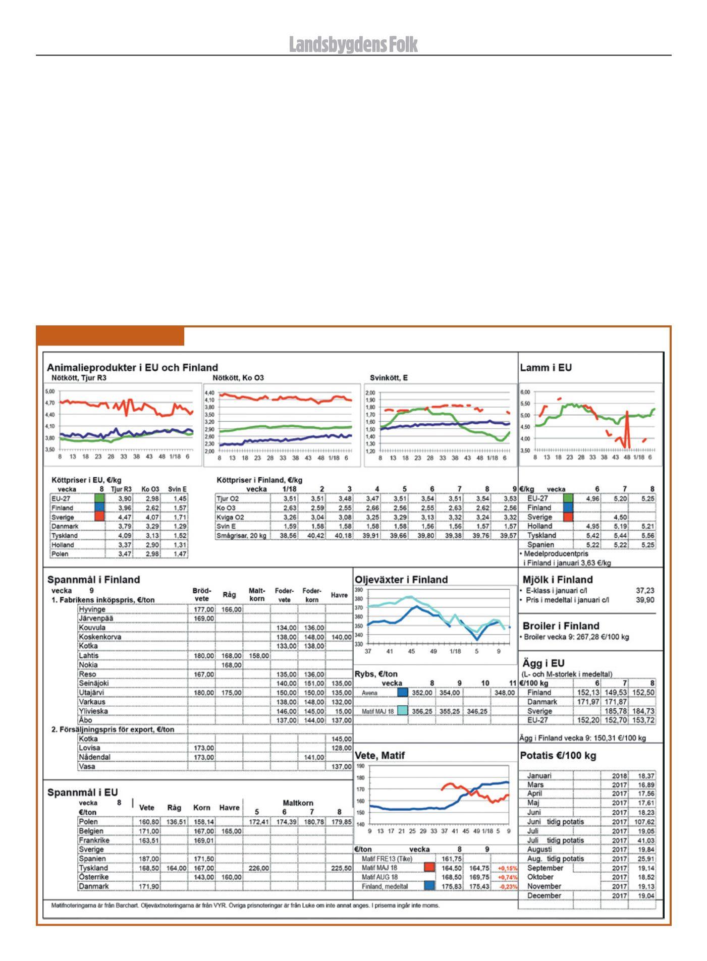 Producentpriser sjonk i april